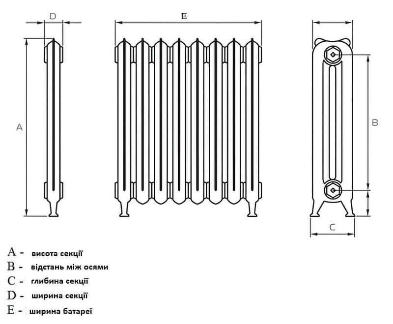 Чавунні радіатори для опалення 3