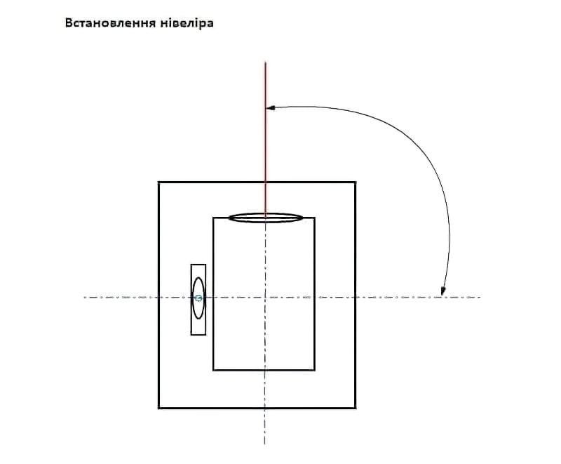 Лазерний рівень нівелір: як вибрати і як користуватися? 4