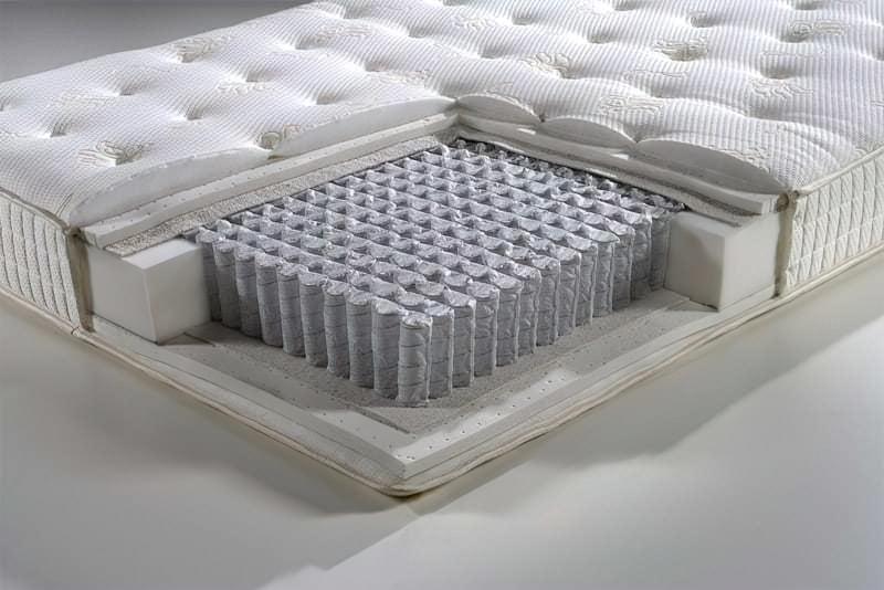 Як вибрати матрац для двоспального ліжка: корисні та потрібні поради 3