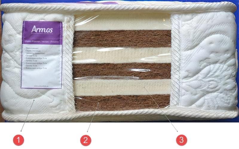 Як вибрати матрац для двоспального ліжка: корисні та потрібні поради 4