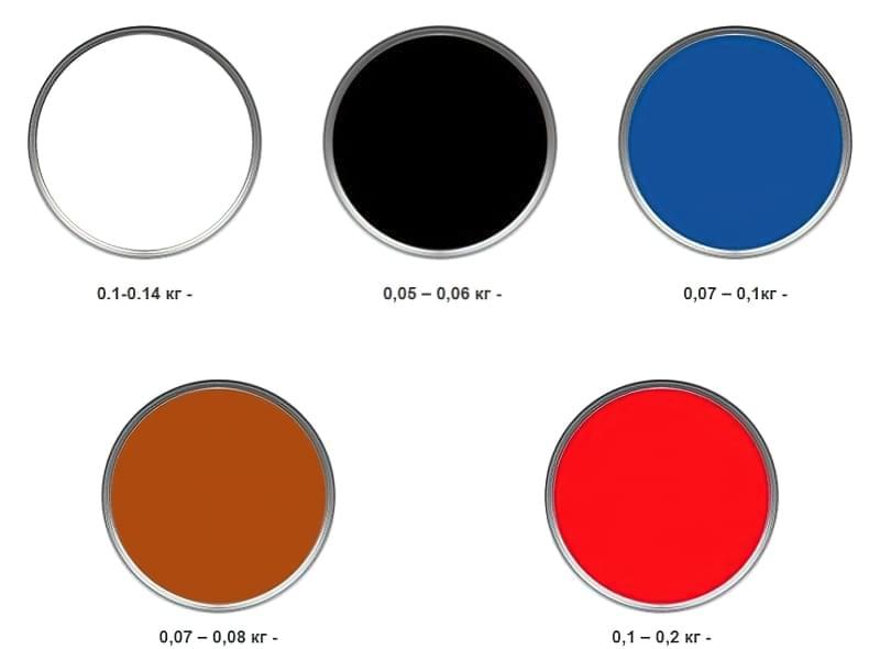Емалева фарба ПФ-115 — технічні характеристики, склад, застосування 2