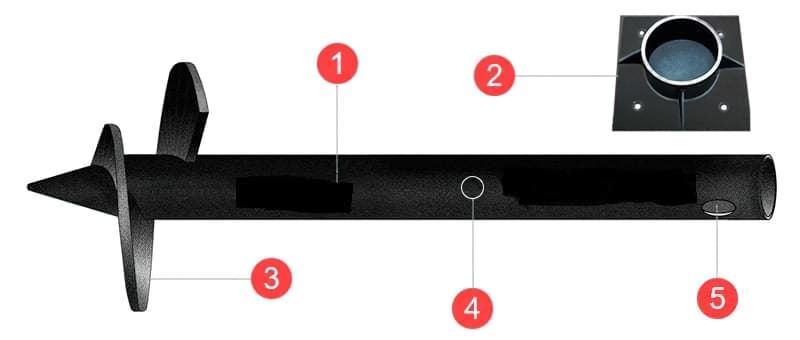 Гвинтові палі: характеристики, переваги і недоліки 2