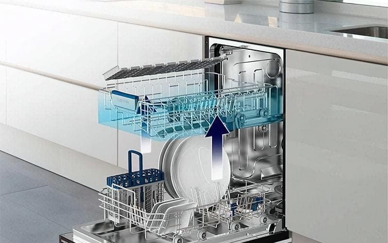 Як правильно вибрати посудомийну машину для будинку або квартири 6