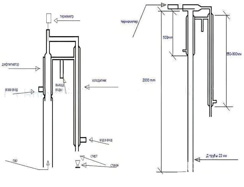 Колонний самогонний апарат