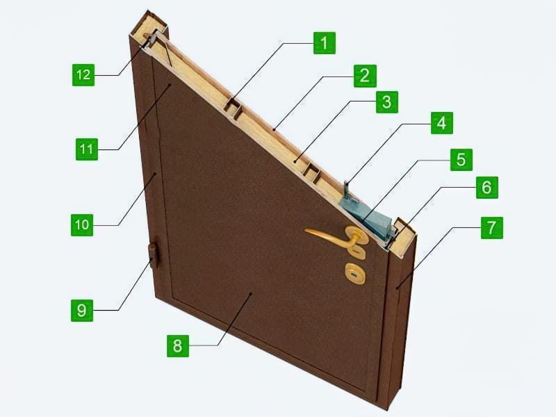 Будова вхідних металевих дверей