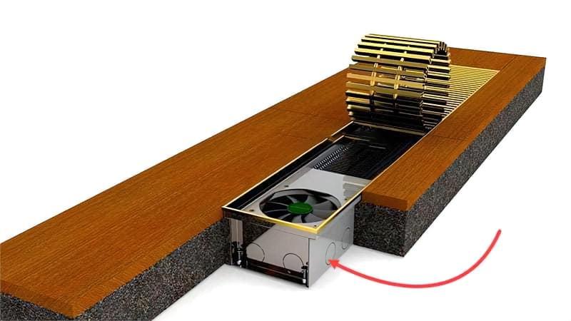 Водяний конвектор з вентилятором