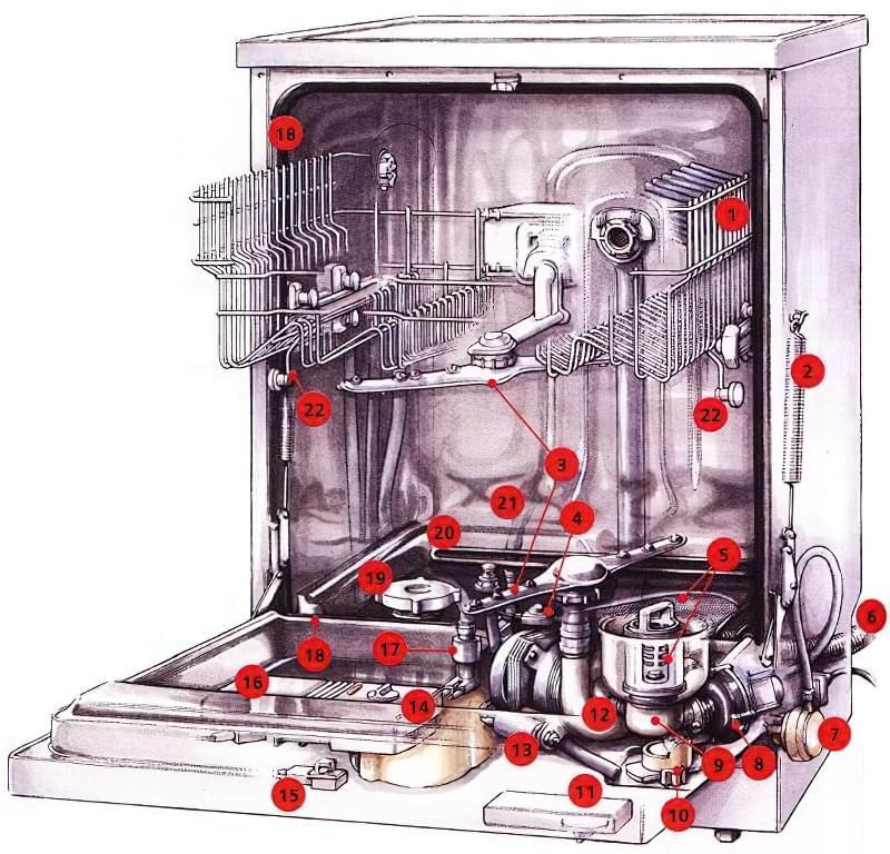 Як підключити посудомийну машину правильно: інструкції, поради, схеми 1