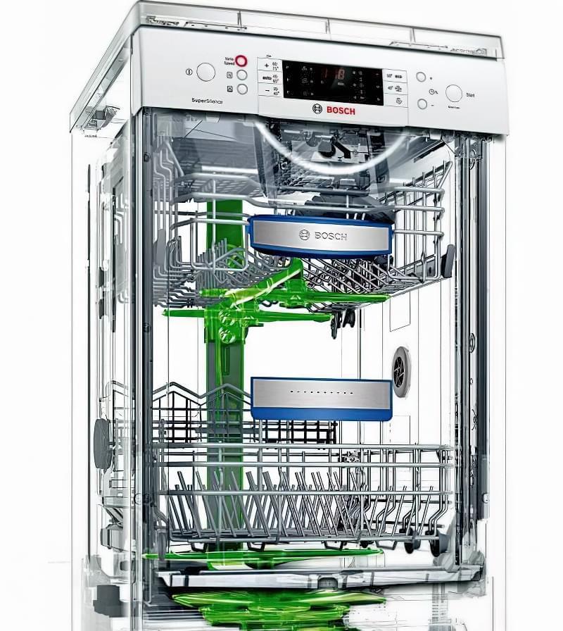 Як підключити посудомийну машину правильно: інструкції, поради, схеми 4