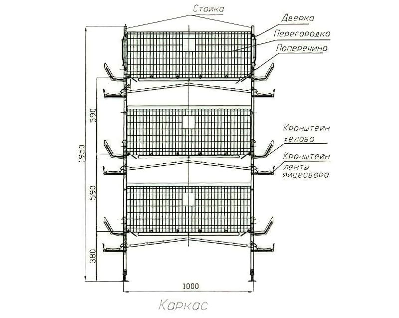 Як зробити клітки для бройлерів-креслення