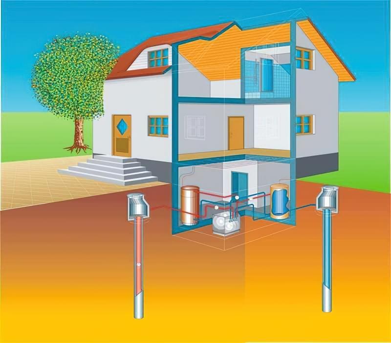 Тепловий насос вода-вода