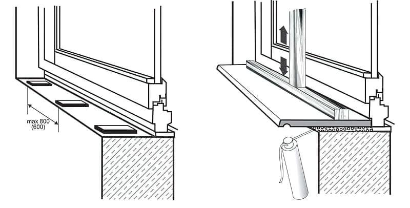 Інструкція по установці укосів і підвіконня на вікна ПВХ 9