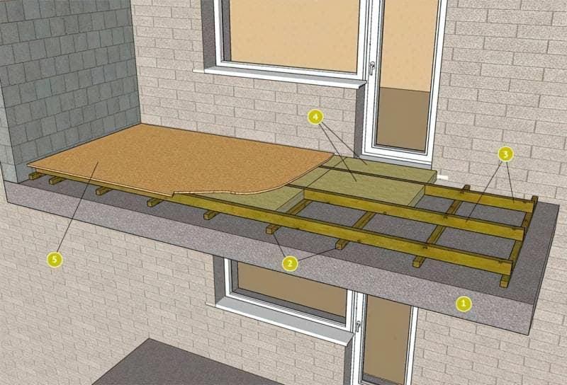 Як зробити підлогу на балконі своїми руками — покрокове керівництво для початківців майстрів 11