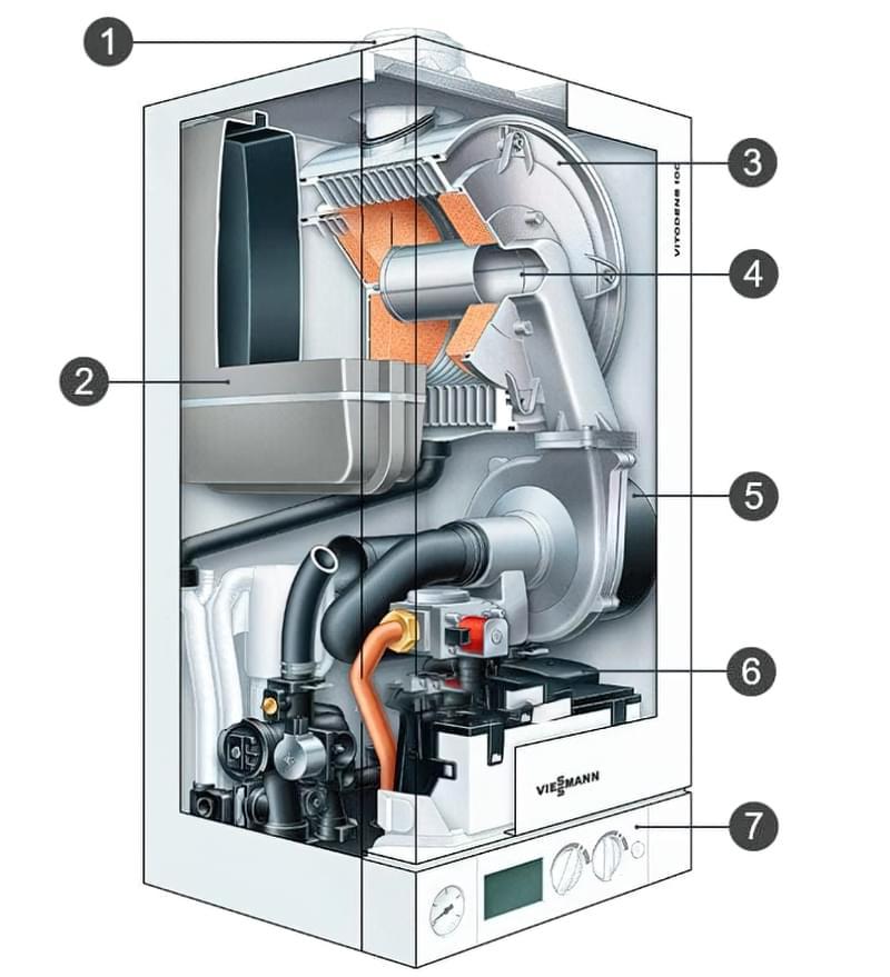 Вибір газового котла для опалення будинку – докладна інструкція 10