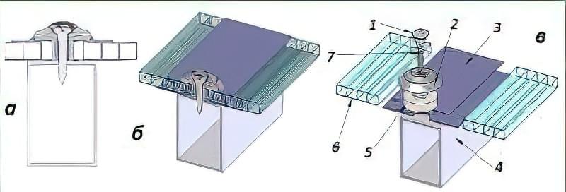 Як покрити дах теплиці полікарбонатом? 6
